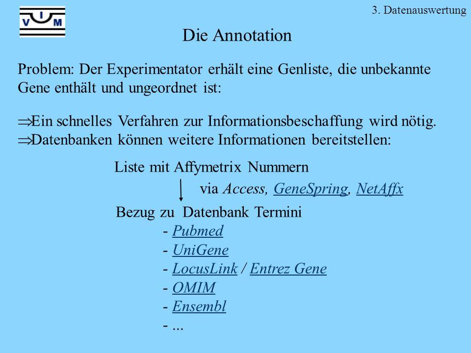 3. DatenauswertungDie Annotation. Problem: Der Experimentator erhält eine Genliste, die unbekannte Gene enthält und ungeordnet ist: