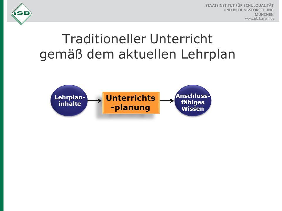 Traditioneller Unterricht gemäß dem aktuellen Lehrplan