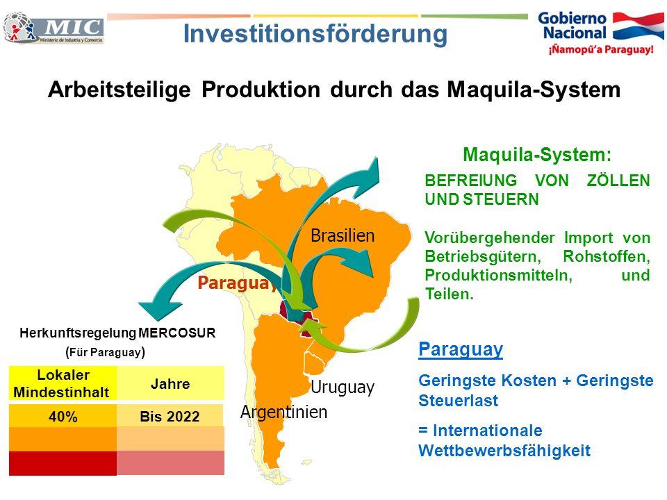Arbeitsteilige Produktion durch das Maquila-System
