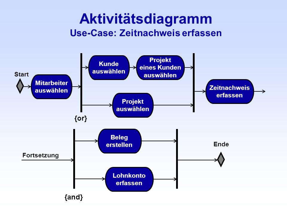 Aktivitätsdiagramm Use-Case: Zeitnachweis erfassen