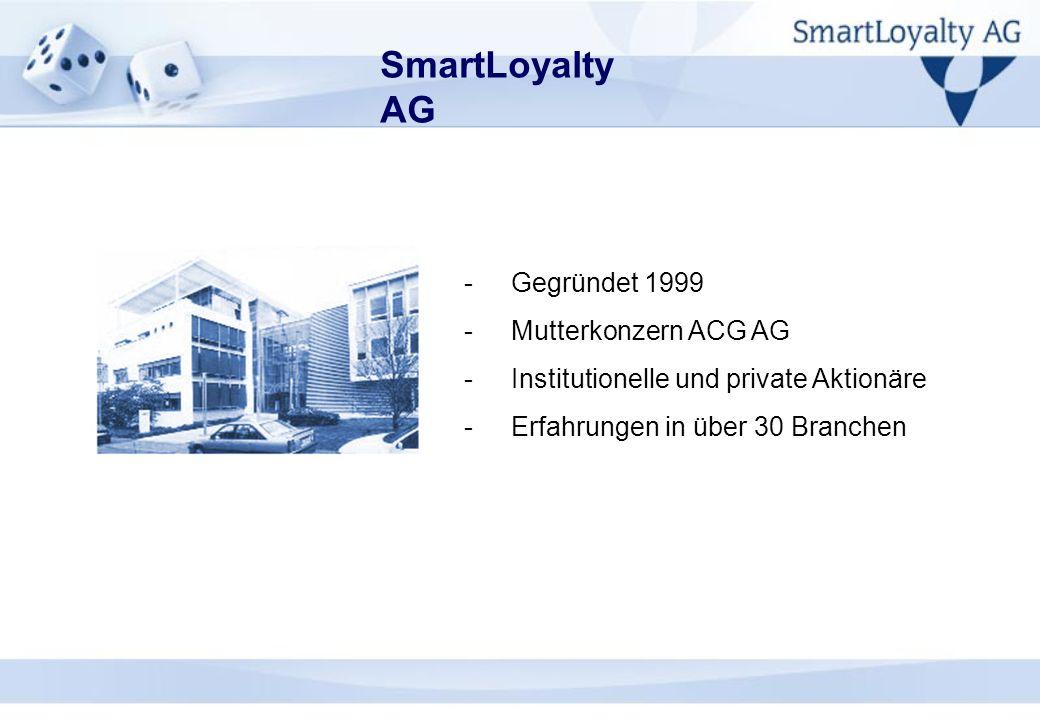 SmartLoyalty AG Gegründet 1999 Mutterkonzern ACG AG