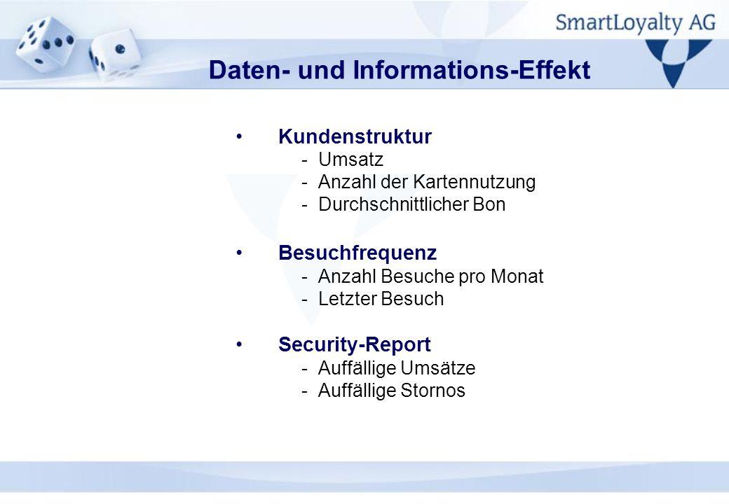 Daten- und Informations-Effekt