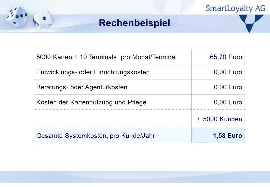 Rechenbeispiel 5000 Karten + 10 Terminals, pro Monat/Terminal