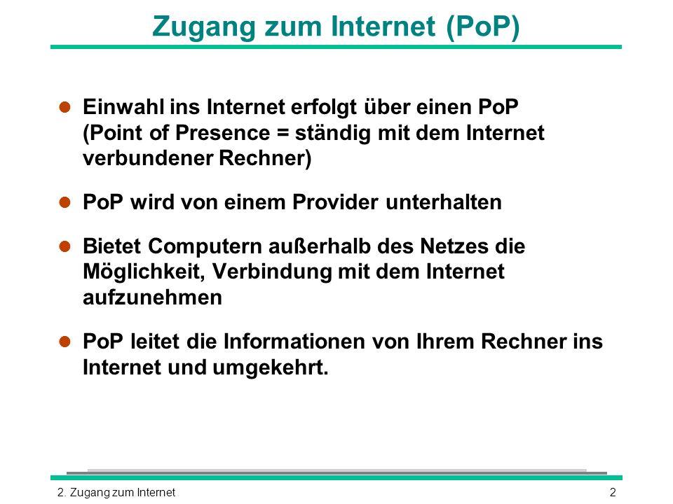 Zugang zum Internet (PoP)