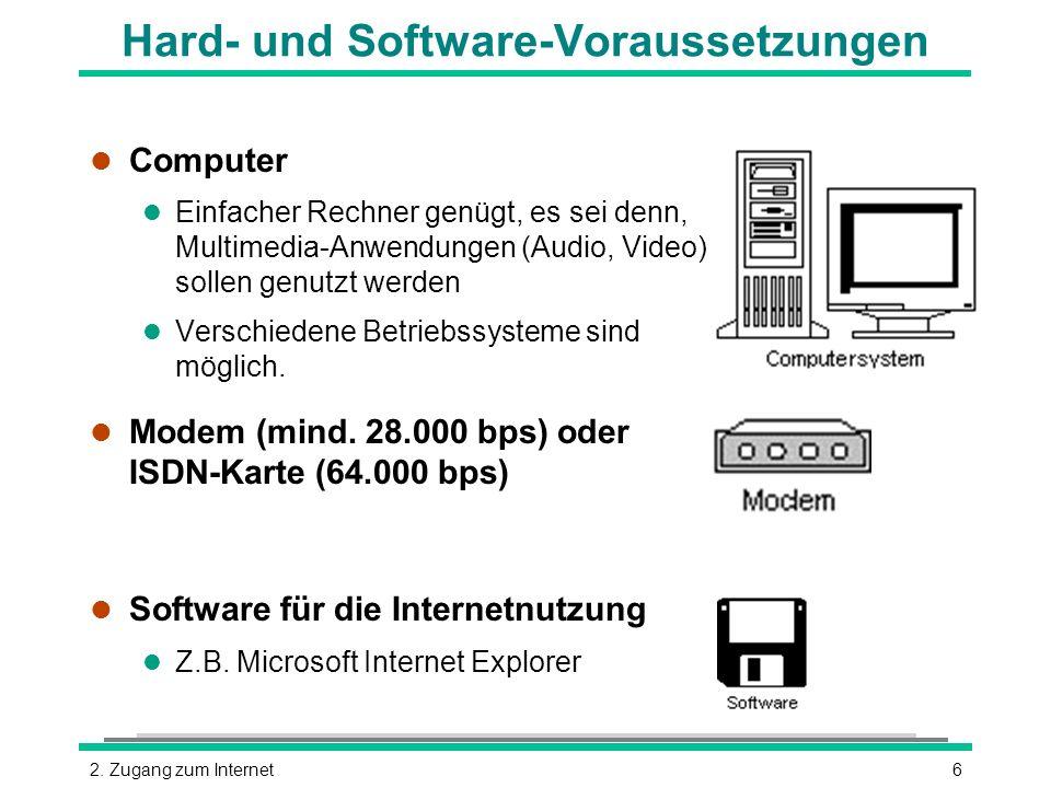 Hard- und Software-Voraussetzungen