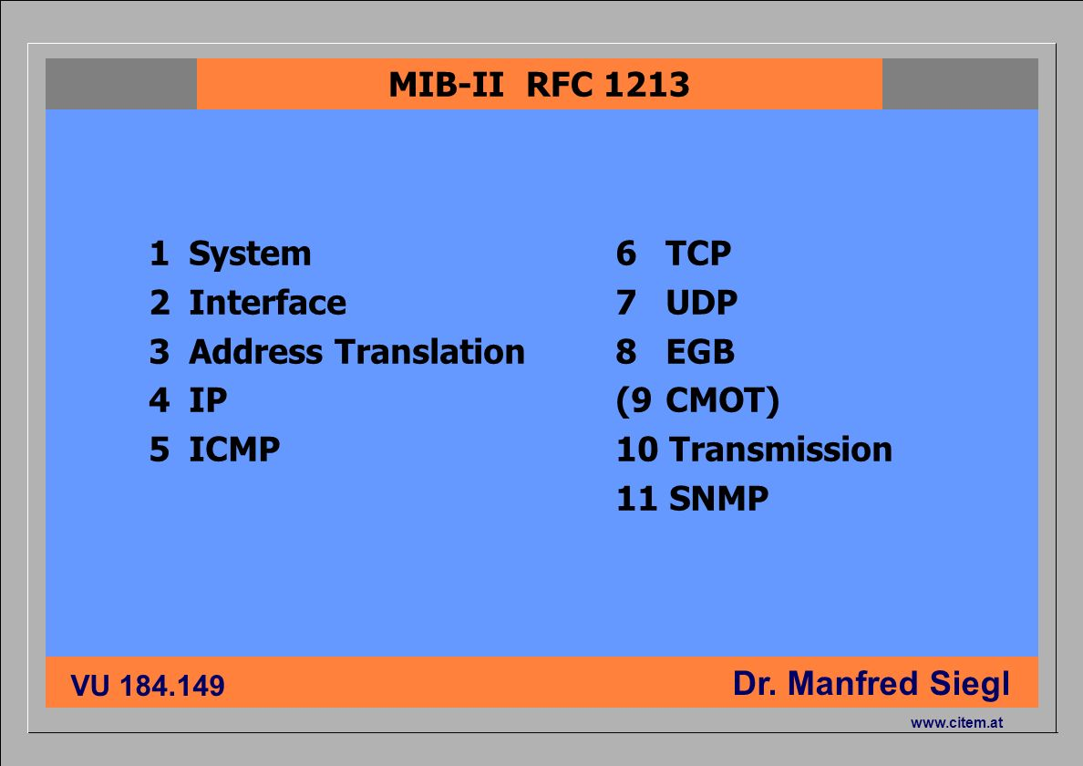 MIB-II RFC 1213 1 System. 2 Interface. 3 Address Translation. 4 IP. 5 ICMP. 6 TCP. 7 UDP. 8 EGB.