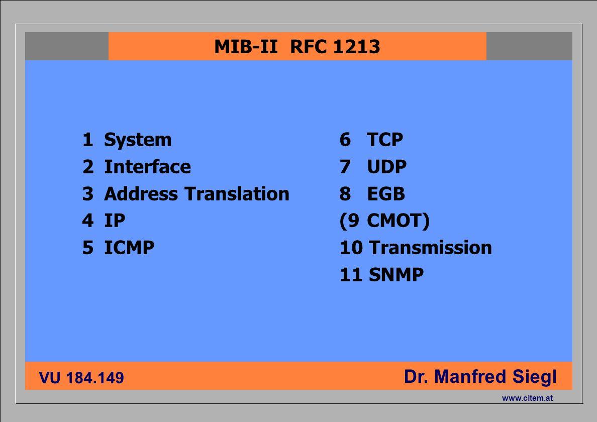 MIB-II RFC 12131 System. 2 Interface. 3 Address Translation. 4 IP. 5 ICMP. 6 TCP. 7 UDP. 8 EGB.