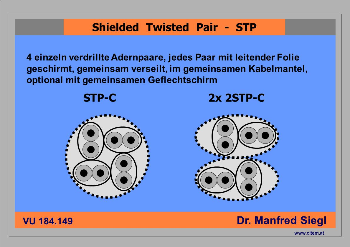 Shielded Twisted Pair - STP