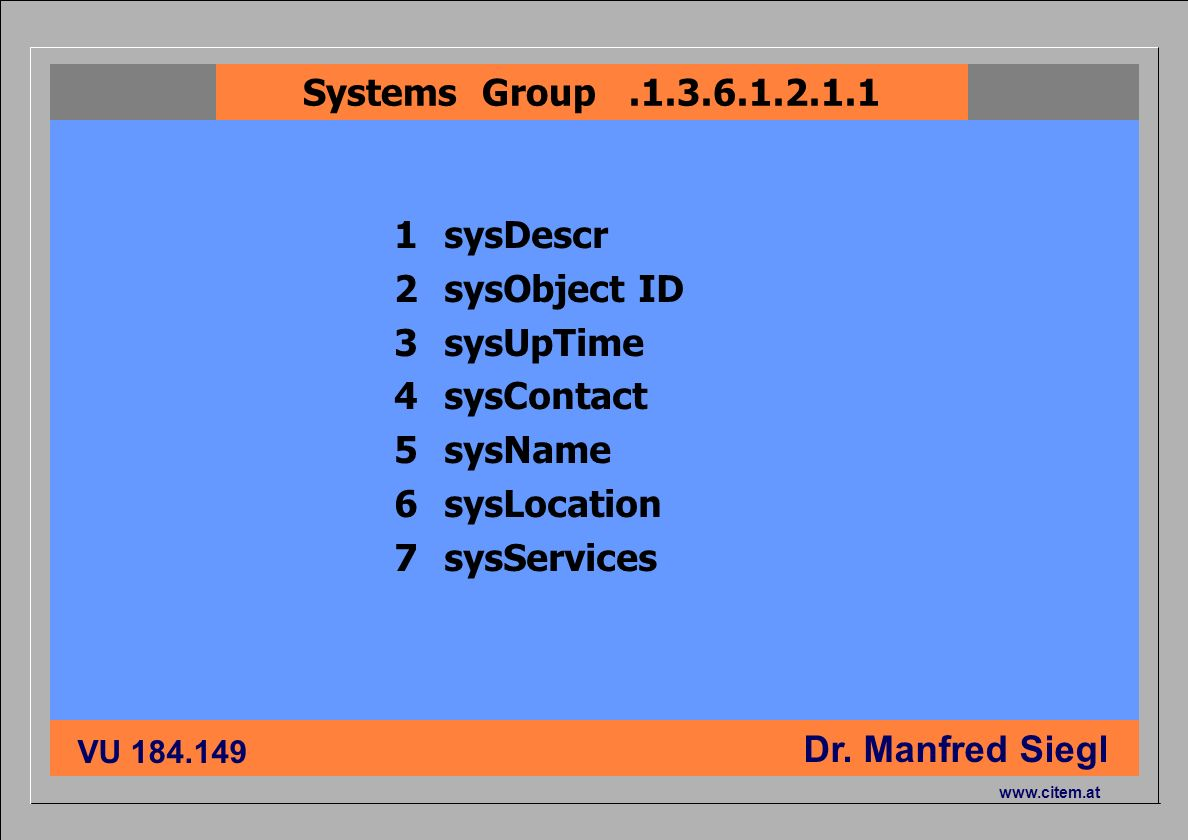Systems Group .1.3.6.1.2.1.11 sysDescr. 2 sysObject ID. 3 sysUpTime. 4 sysContact. 5 sysName. 6 sysLocation.