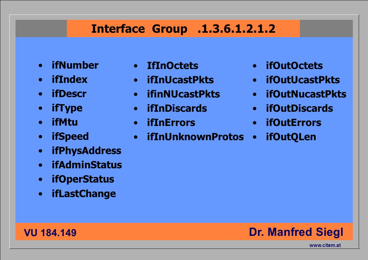 Interface Group .1.3.6.1.2.1.2 ifNumber ifIndex ifDescr ifType ifMtu