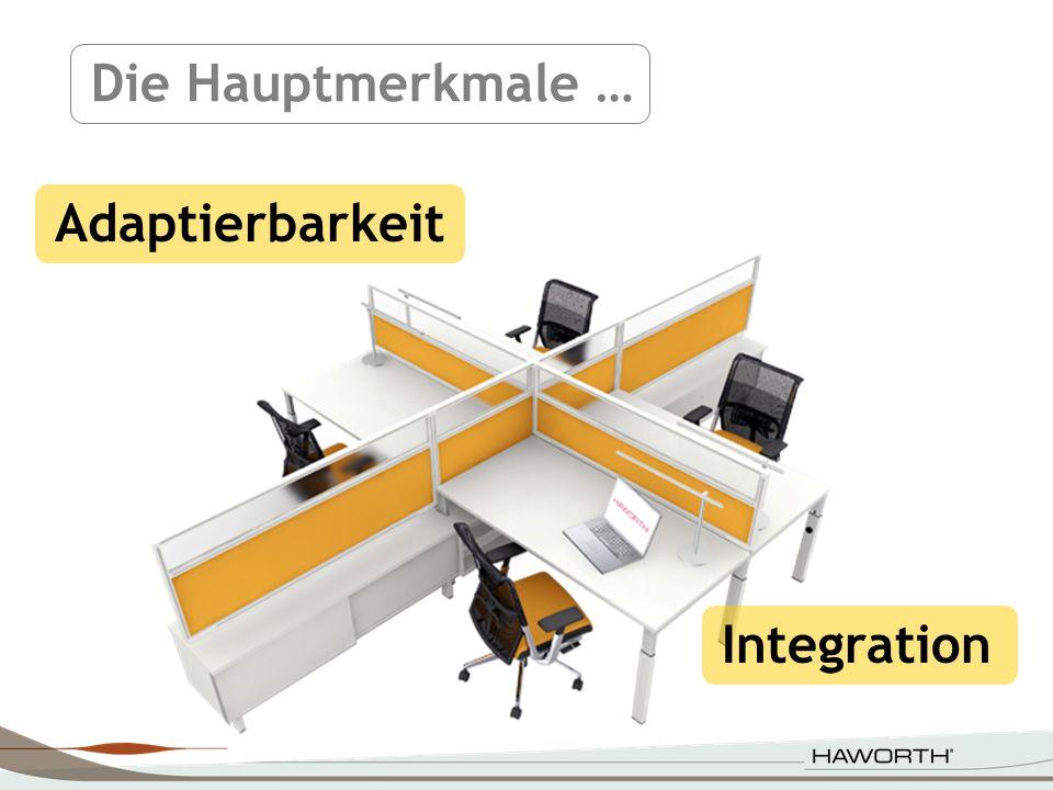 Die Hauptmerkmale … Adaptierbarkeit Integration