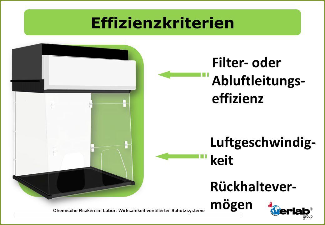 Filter- oder Abluftleitungs- effizienz