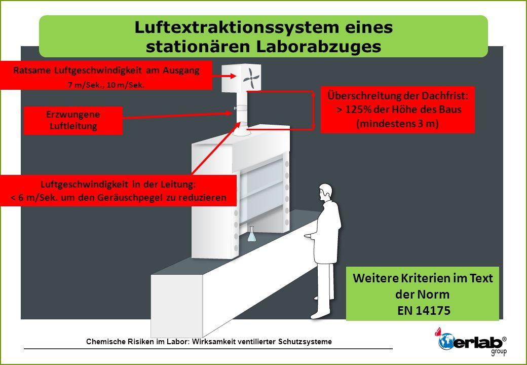 Luftextraktionssystem eines stationären Laborabzuges