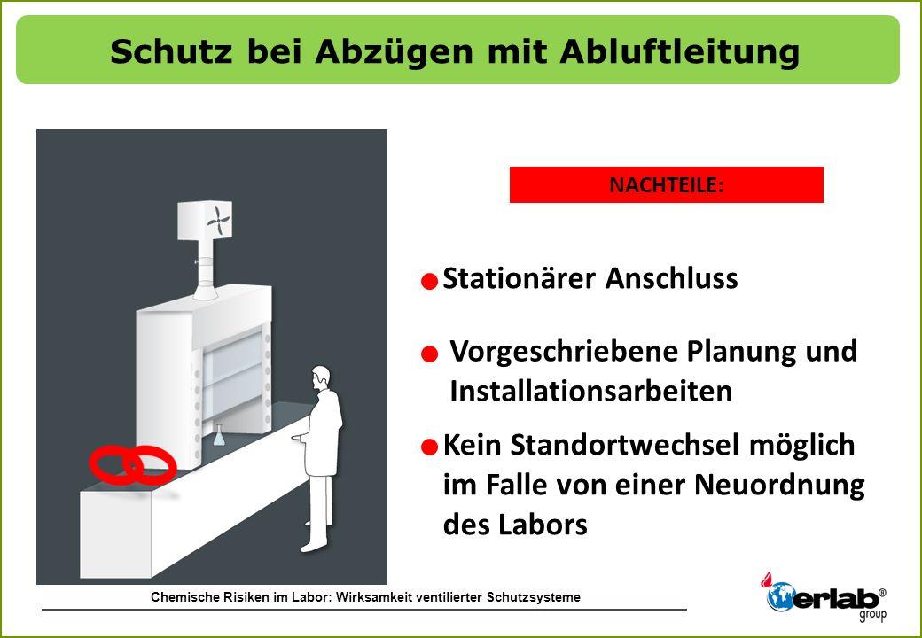 Schutz bei Abzügen mit Abluftleitung Stationärer Anschluss