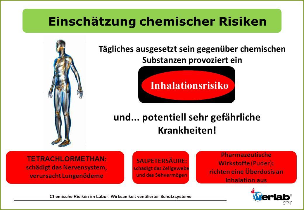 Einschätzung chemischer Risiken