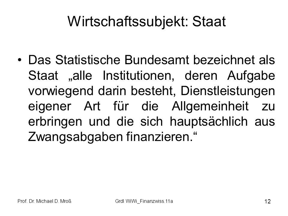 Wirtschaftssubjekt: Staat