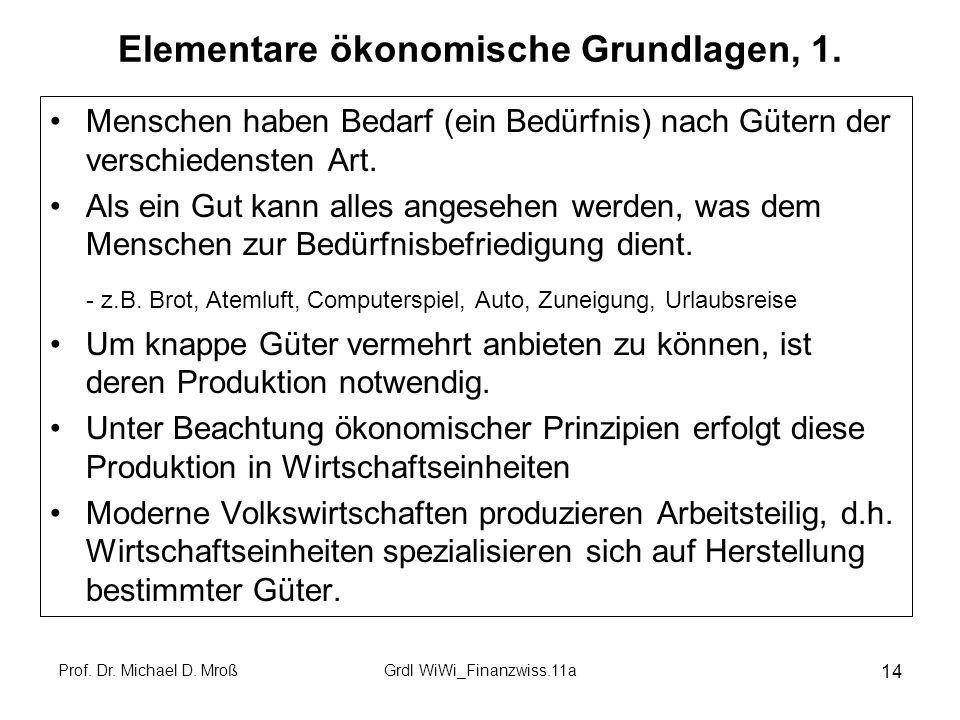 Elementare ökonomische Grundlagen, 1.