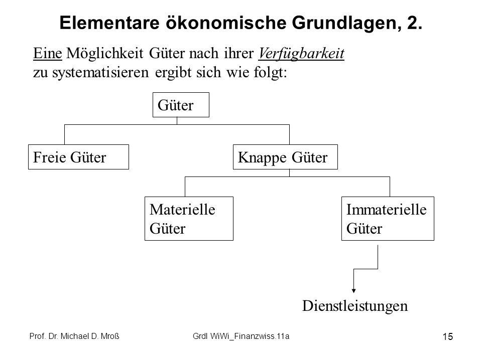Elementare ökonomische Grundlagen, 2.