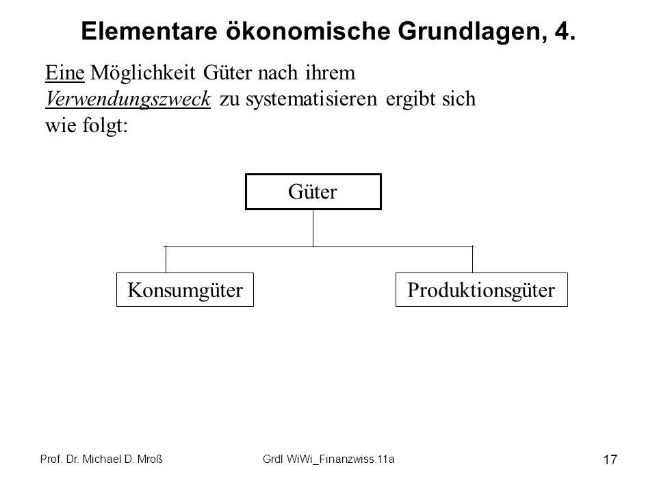 Elementare ökonomische Grundlagen, 4.