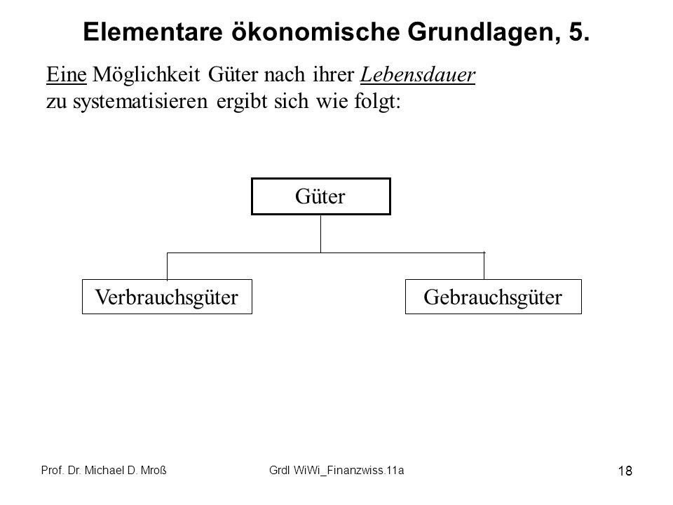 Elementare ökonomische Grundlagen, 5.