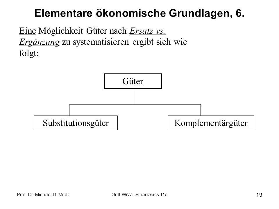 Elementare ökonomische Grundlagen, 6.