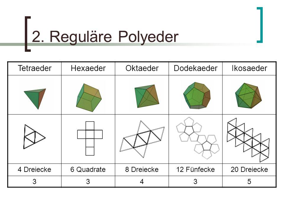 2. Reguläre Polyeder Tetraeder Hexaeder Oktaeder Dodekaeder Ikosaeder