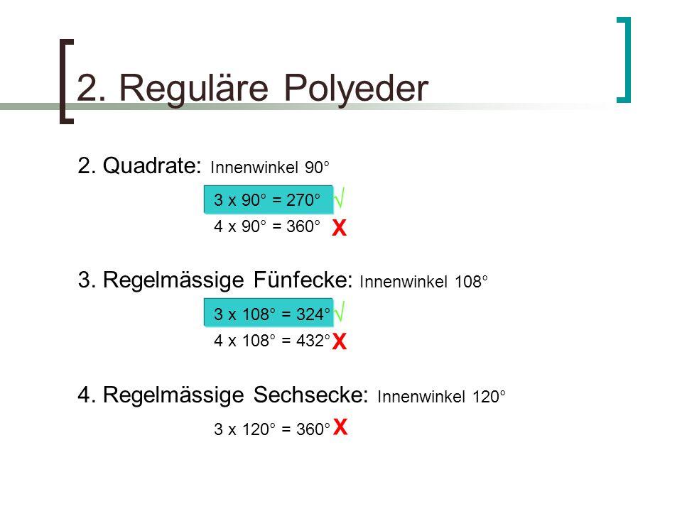 2. Reguläre Polyeder 2. Quadrate: Innenwinkel 90°  X