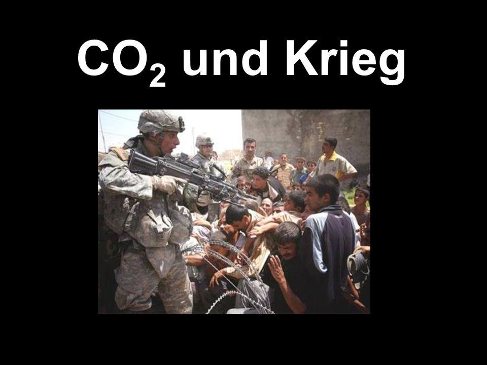 CO2 und Krieg