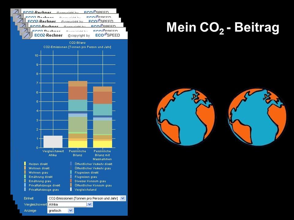 Mein CO2 - Beitrag