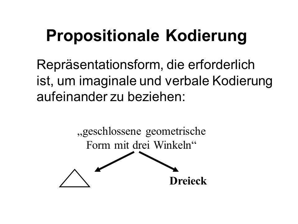 Propositionale Kodierung