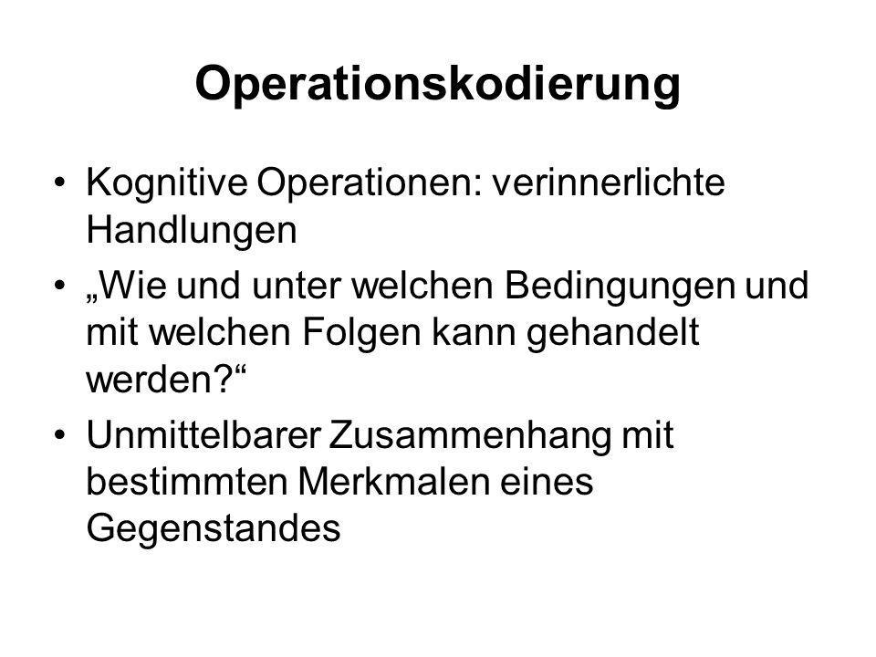 Operationskodierung Kognitive Operationen: verinnerlichte Handlungen
