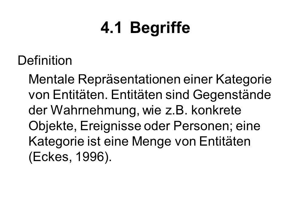 4.1 Begriffe Definition.
