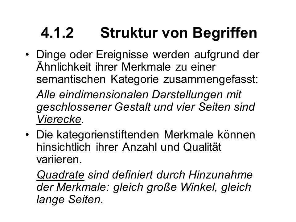 4.1.2 Struktur von Begriffen