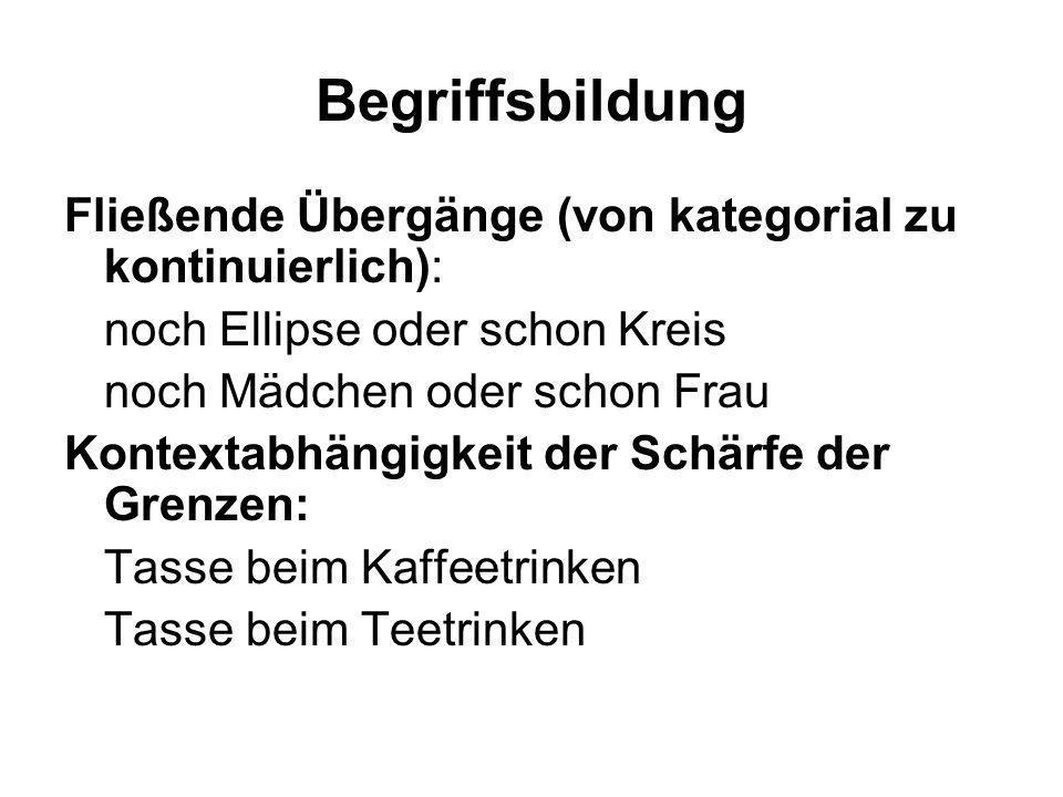 Begriffsbildung Fließende Übergänge (von kategorial zu kontinuierlich): noch Ellipse oder schon Kreis.