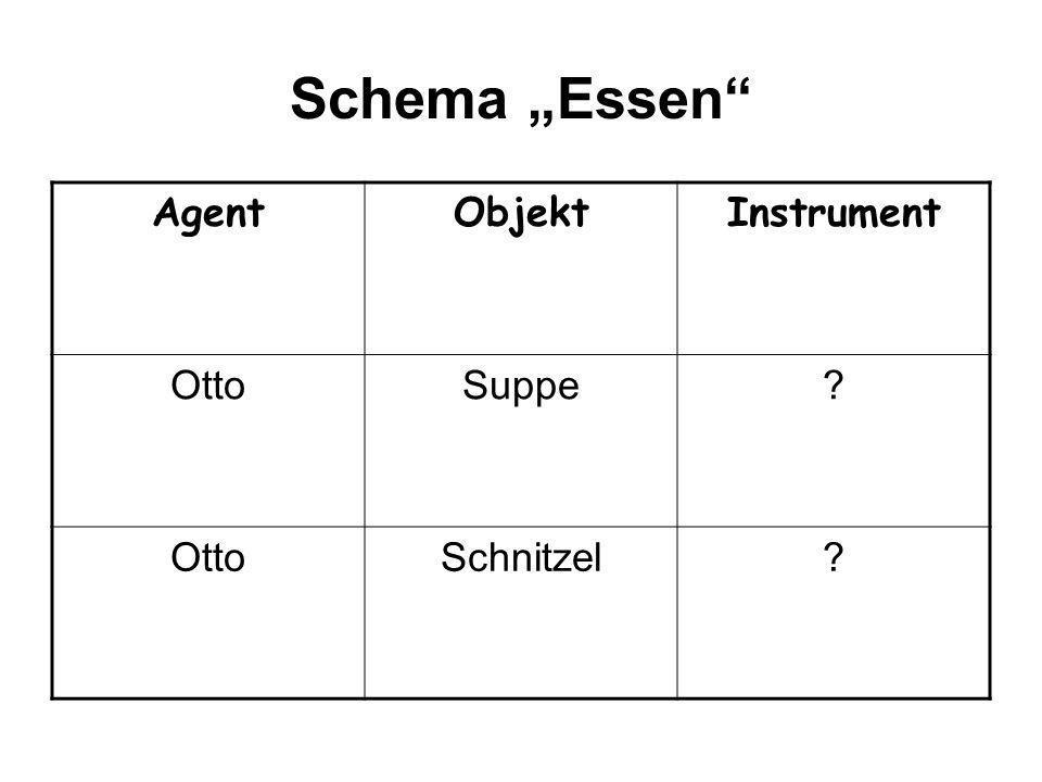 """Schema """"Essen Agent Objekt Instrument Otto Suppe Schnitzel"""