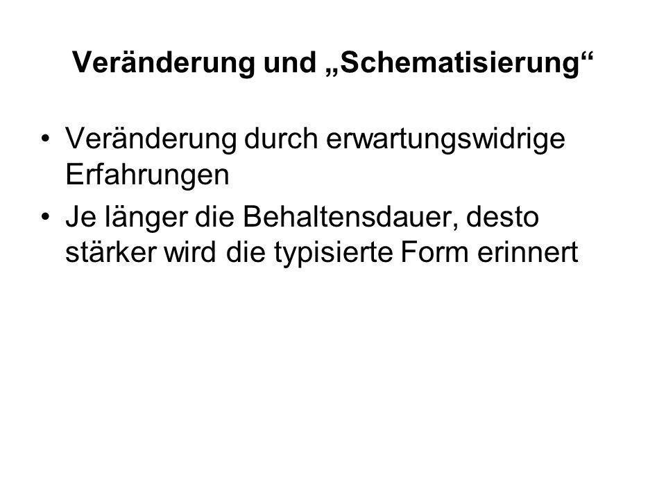 """Veränderung und """"Schematisierung"""