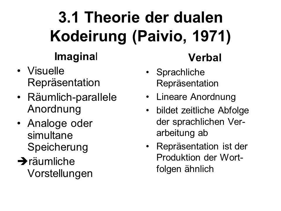 3.1 Theorie der dualen Kodeirung (Paivio, 1971)