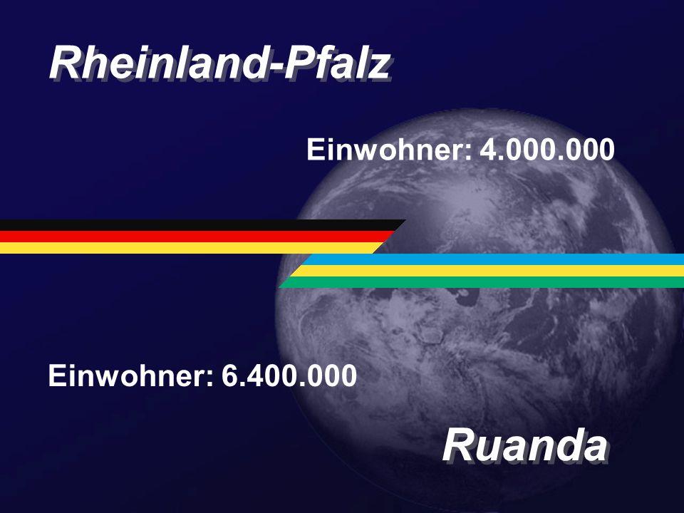Rheinland-Pfalz Einwohner: 4.000.000 Einwohner: 6.400.000 Ruanda