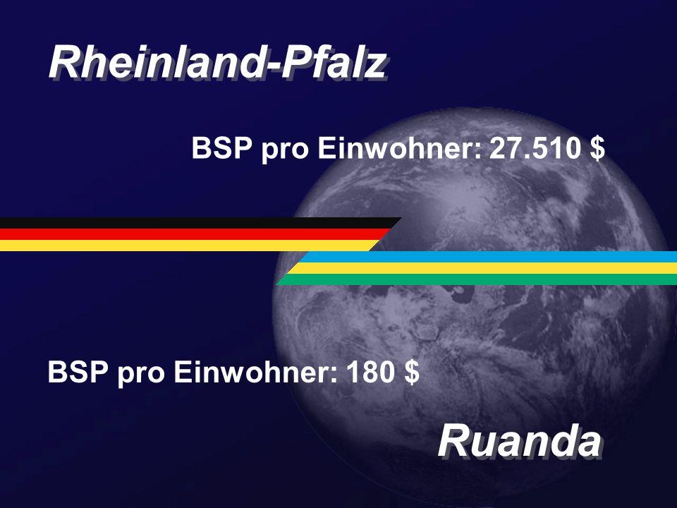 Rheinland-Pfalz Ruanda BSP pro Einwohner: 27.510 $