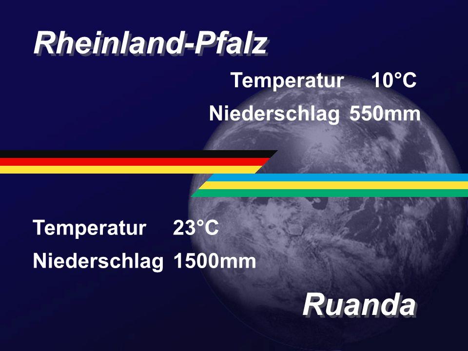 Rheinland-Pfalz Ruanda Temperatur 10°C Niederschlag 550mm