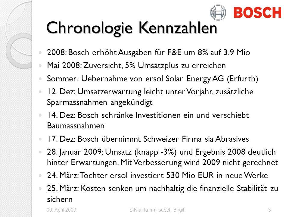Chronologie Kennzahlen