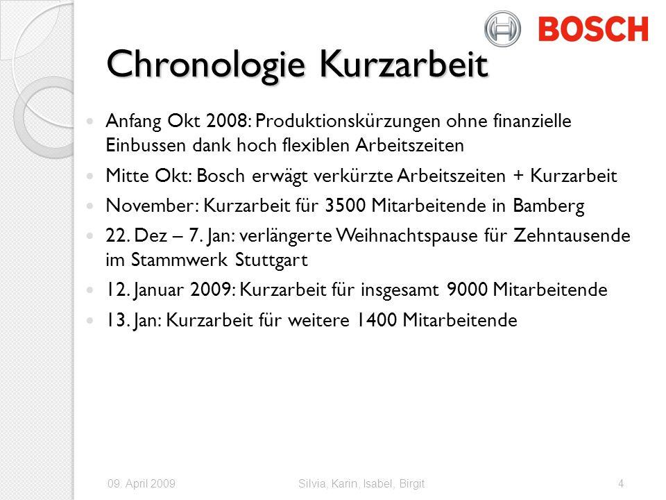 Chronologie Kurzarbeit