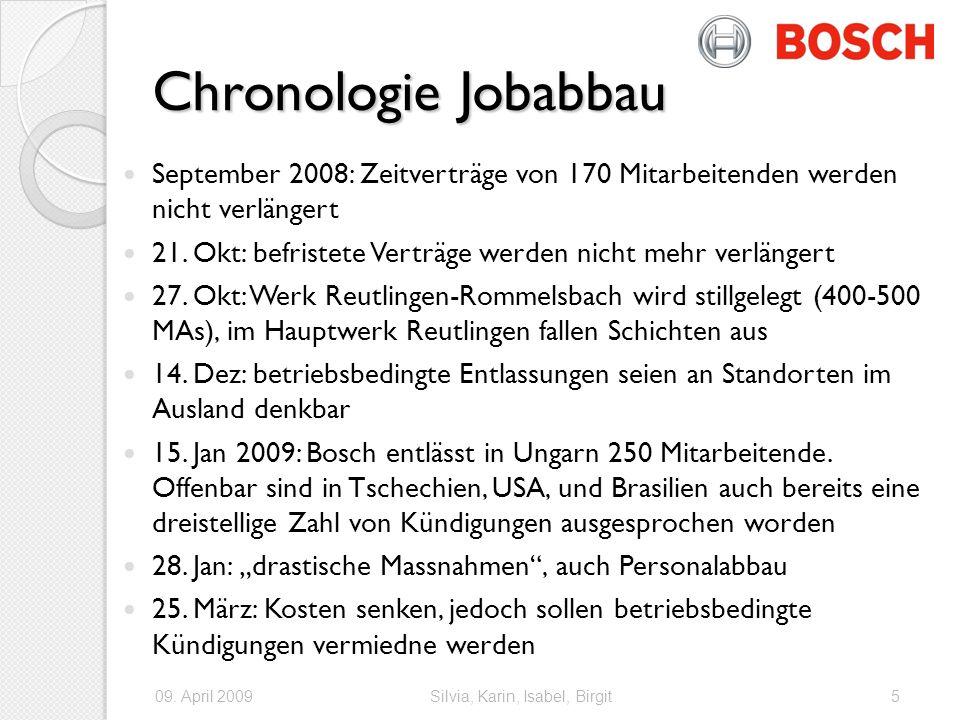 Chronologie Jobabbau September 2008: Zeitverträge von 170 Mitarbeitenden werden nicht verlängert.