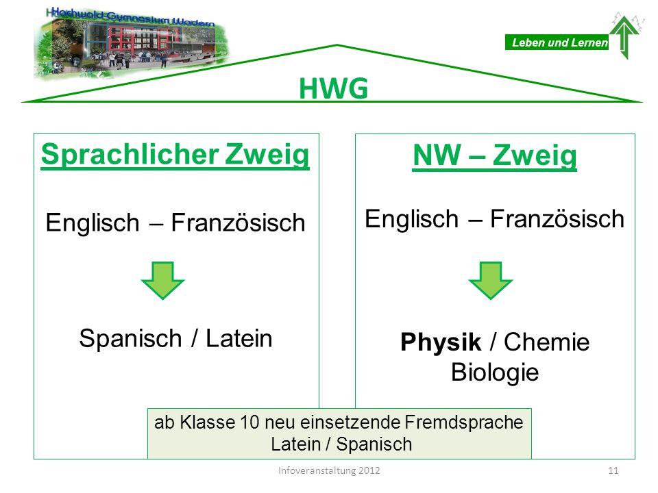 HWG Sprachlicher Zweig NW – Zweig Englisch – Französisch