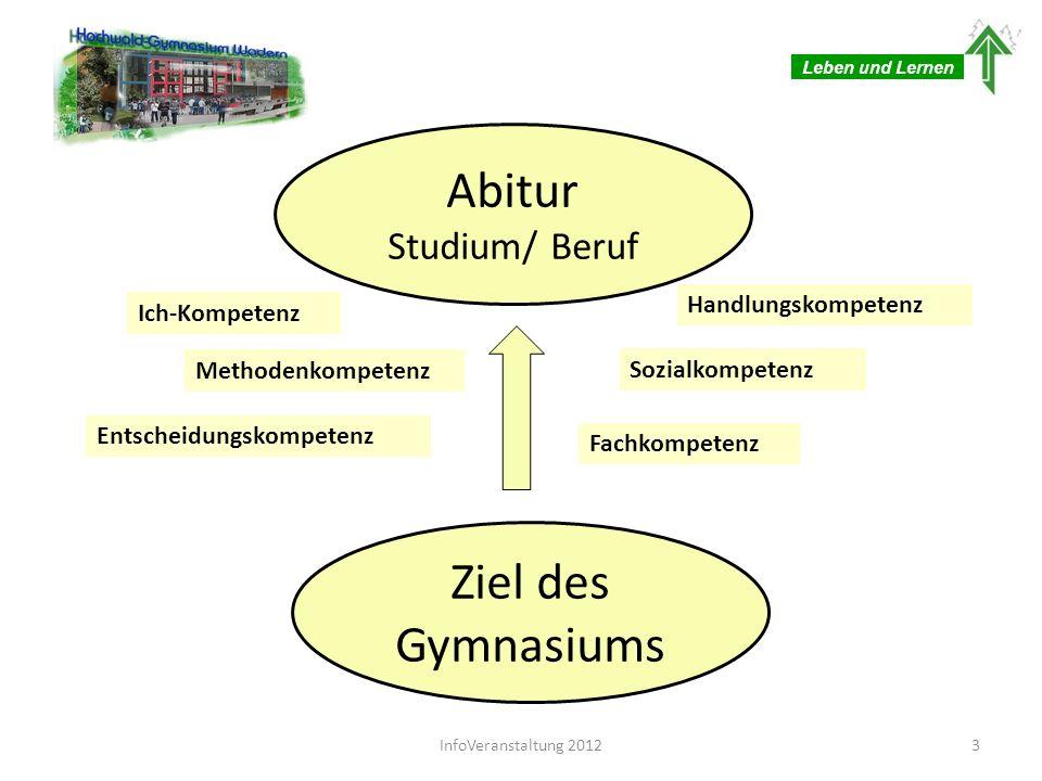 Abitur Ziel des Gymnasiums Studium/ Beruf Handlungskompetenz