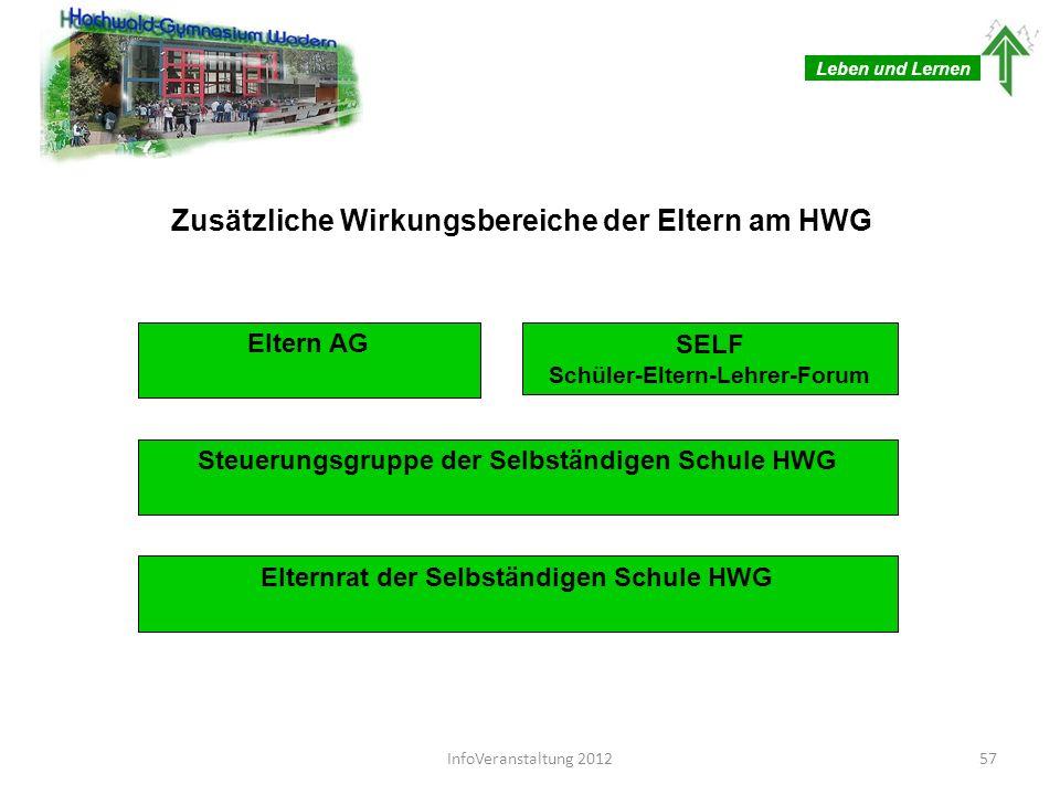 Zusätzliche Wirkungsbereiche der Eltern am HWG