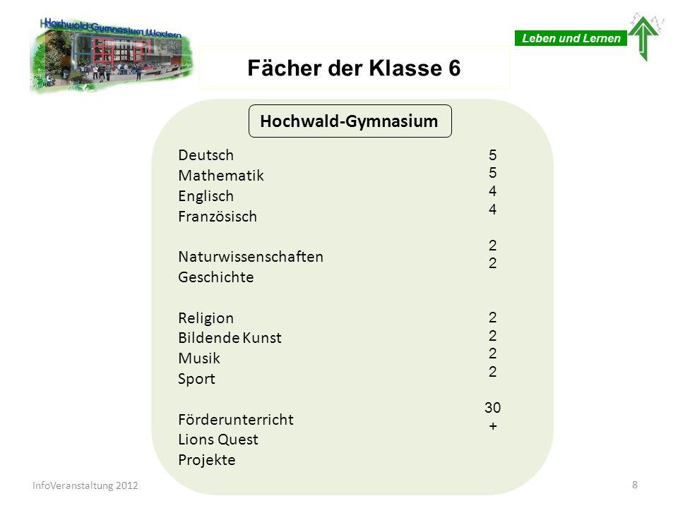 Fächer der Klasse 6 Hochwald-Gymnasium Deutsch Mathematik Englisch