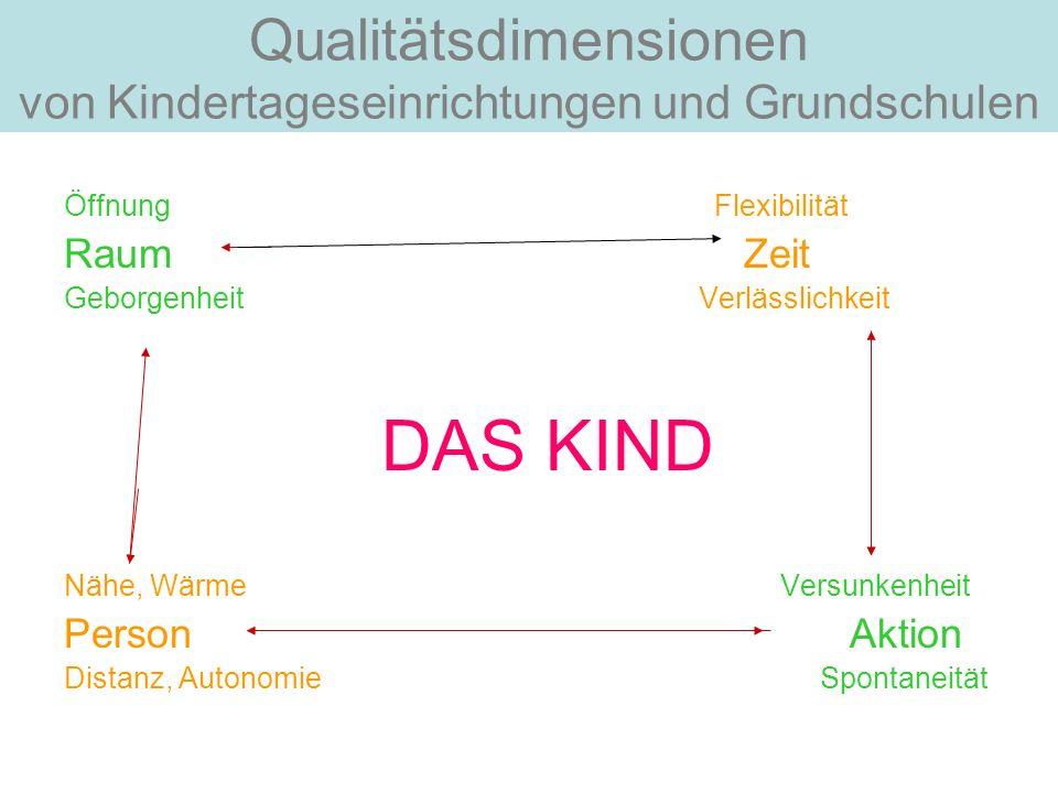 Qualitätsdimensionen von Kindertageseinrichtungen und Grundschulen