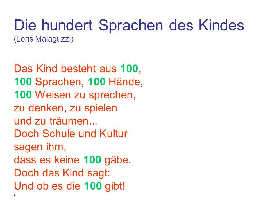 Die hundert Sprachen des Kindes (Loris Malaguzzi) Das Kind besteht aus 100, 100 Sprachen, 100 Hände, 100 Weisen zu sprechen, zu denken, zu spielen und zu träumen...