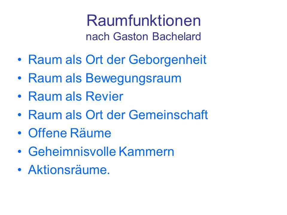 Raumfunktionen nach Gaston Bachelard